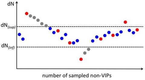 Figure 5—figure supplement 2.