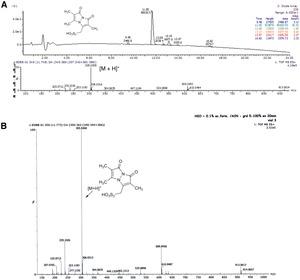 Figure 2—figure supplement 3.